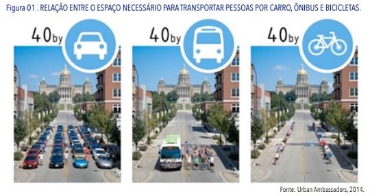 O Plano Diretor de Transportes Ativos quer qualificar a mobilidade a pé através da renovação das calçadas e da elevação da segurança de pedestres.