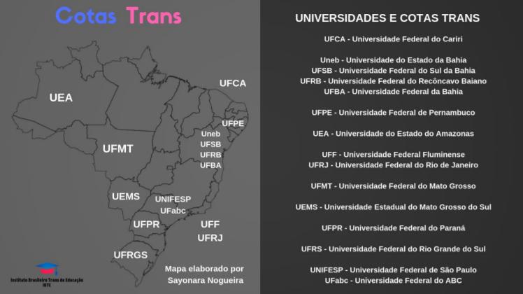 dados sobre população trans