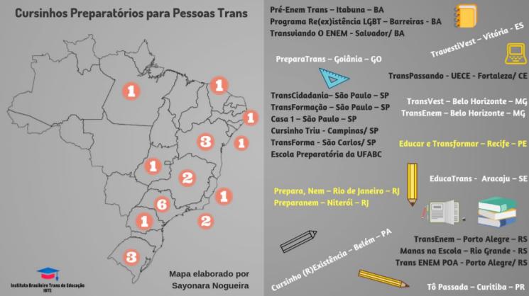 onde estão os cursinhos trans nas cidades
