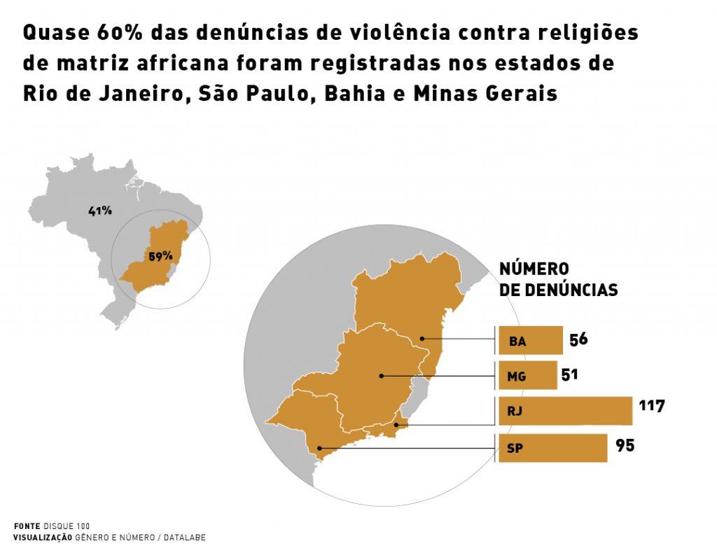 dados de violência religiosa