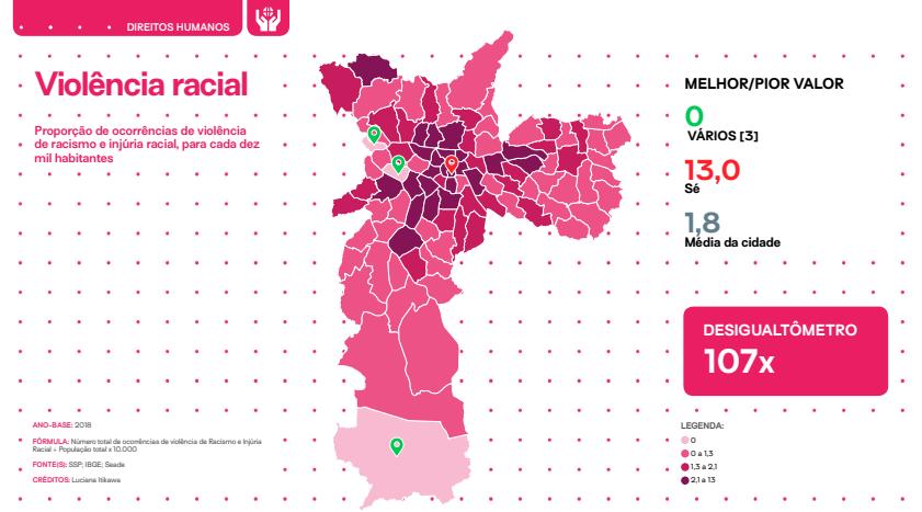 violência racial nos diferentes territórios de São Paulo