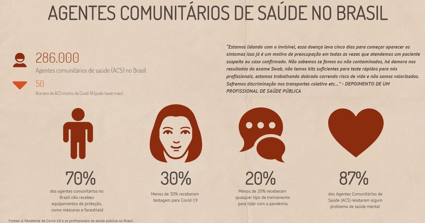 infográfico-agentescomunitáriosdesaúde